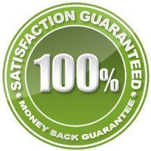 SignGround 100% Satisfaction Guarantee
